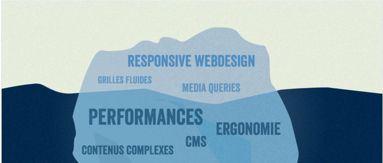 Illustration «Le responsive n'est que le sommet de l'iceberg»