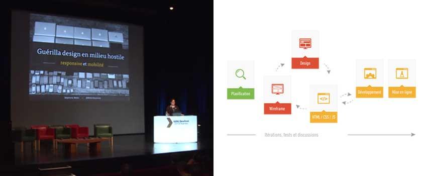 Designer pour le responsive et la mobilté : ressources et téléchargements