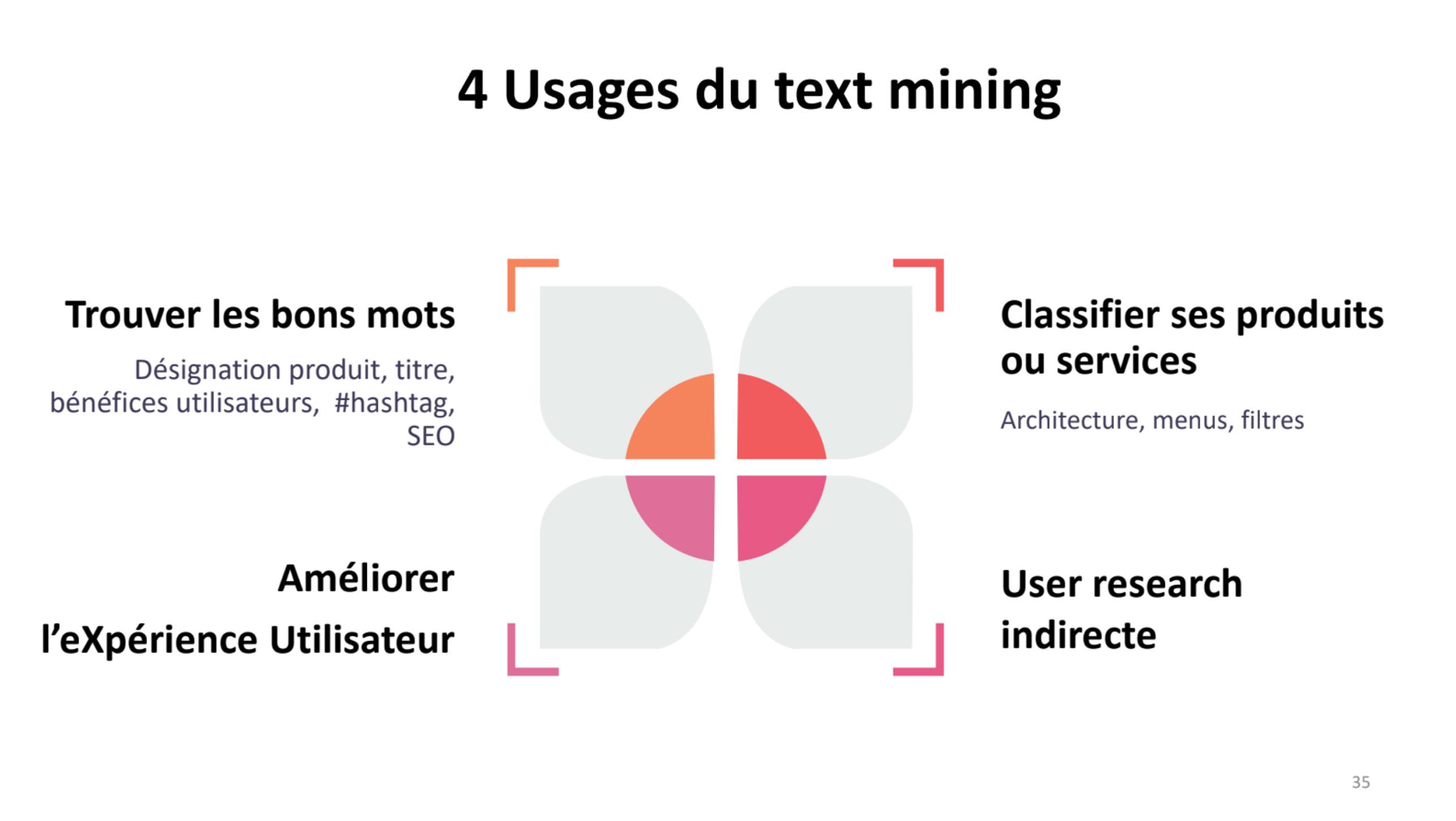 4 usages du text mining expliqués plus bas