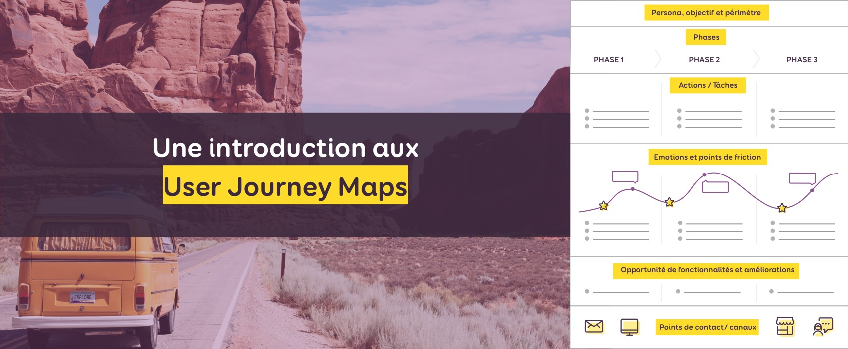 Introduction aux « User Journey Maps » + modèles PDF à télécharger