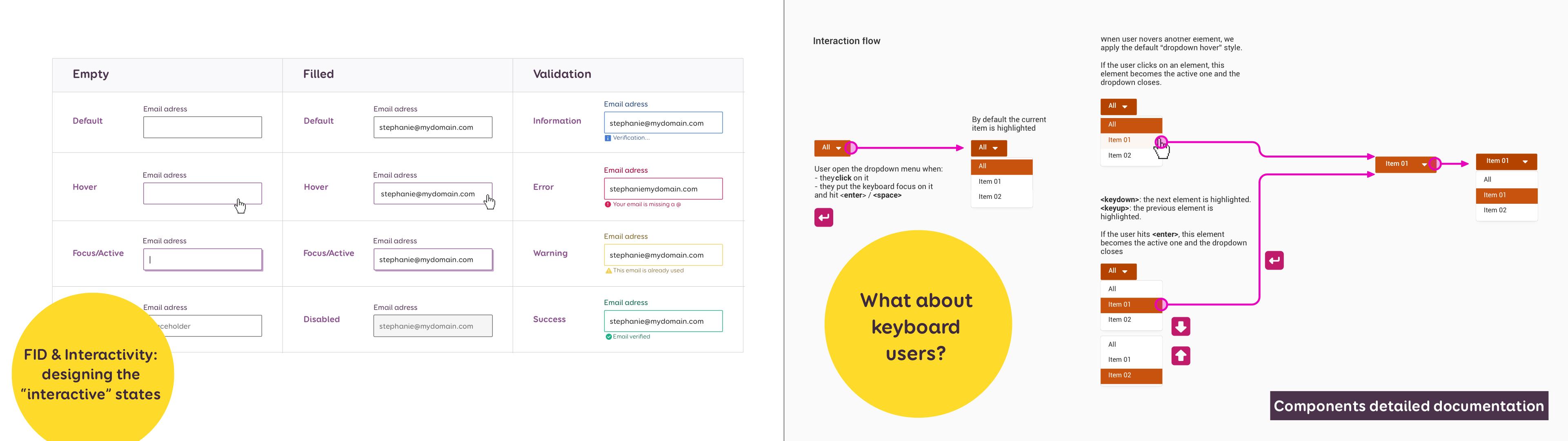 Examples d'interactions au clique et de documentation d'interactions au clique et au clavier