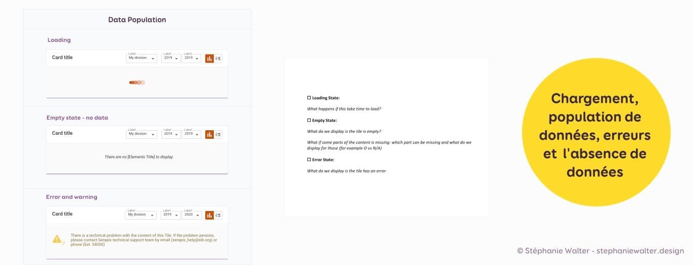 Exemple dans le styleguide et example de la checklist