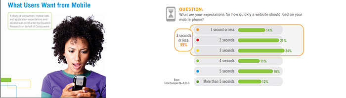 What Users Want from Mobile – a case study about user expectations on mobile