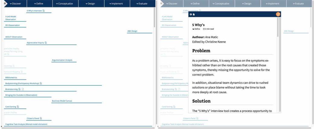 Open designresearchtechniques.com
