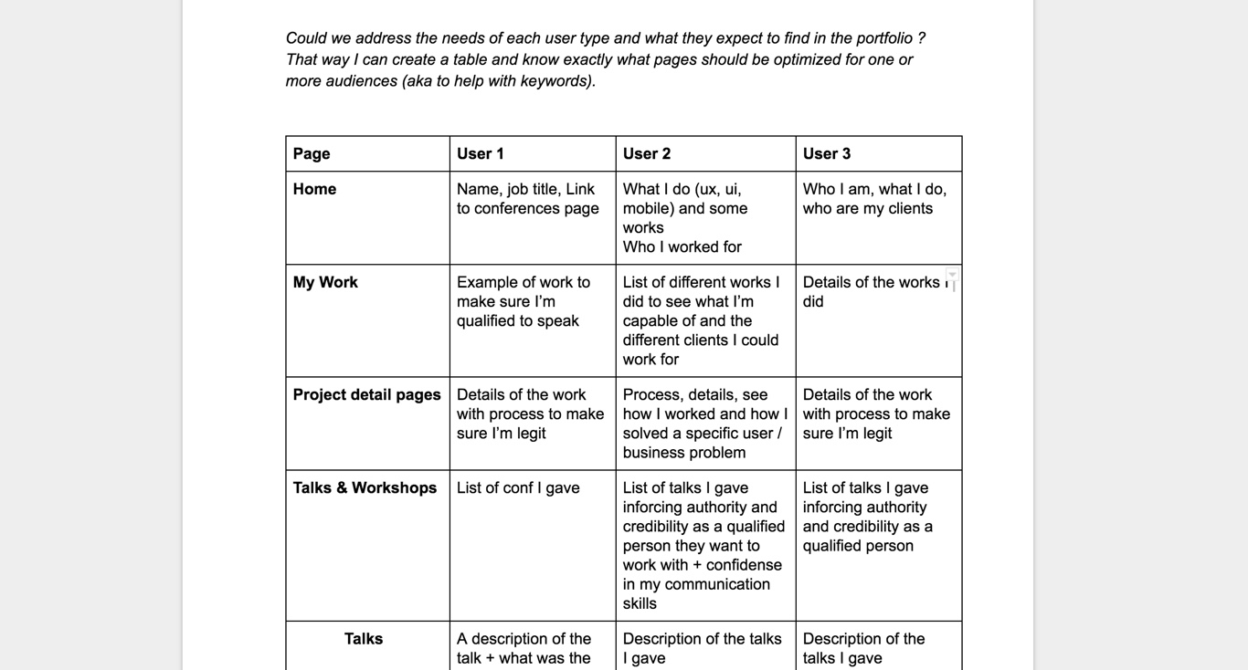 Screenshot of the needs table