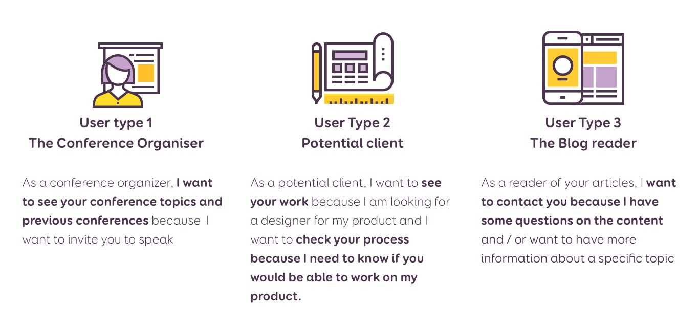 User type 1 - The Conference Organiser: As a conference organizer, I want to see your conference topics and previous conferences because I want to invite you to speak. User Type 2 - Potential client: As a potential client, I want to see your work because I am looking for a designer for my product and I want to check your process because I need to know if you would be able to work on my product. User Type 3 - The Blog reader: As a reader of your articles, I want to contact you because I have some questions on the content and / or want to have more information about a specific topic you wrote about.