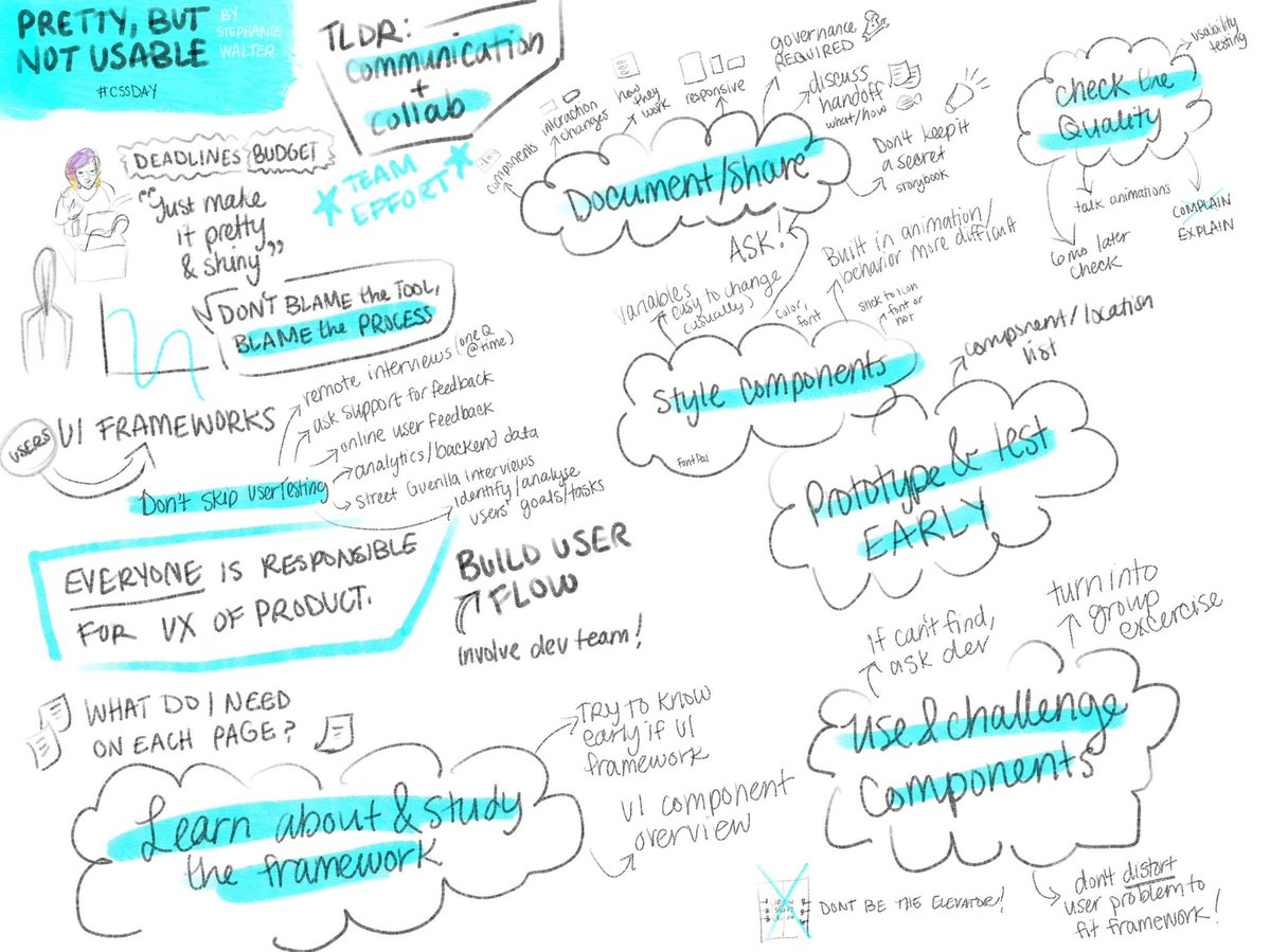 Sketchnote of the talk