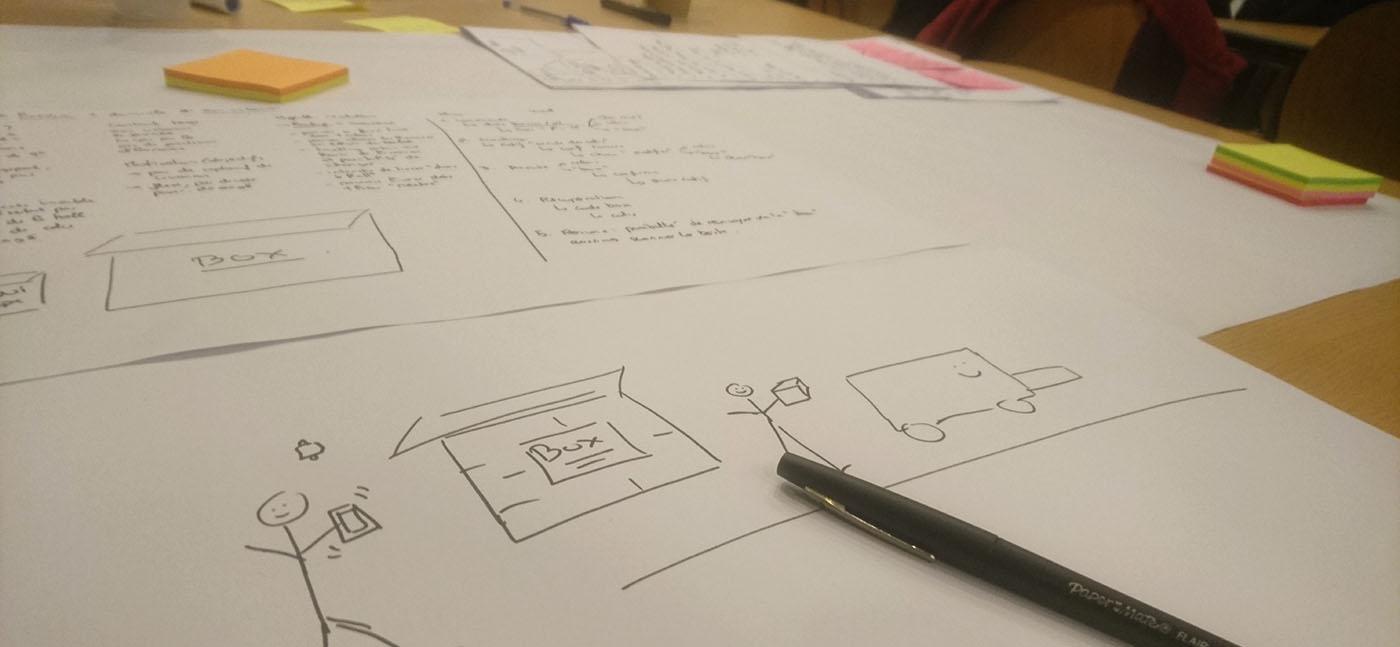 Sketch de la solution proposé en fin de réflexion