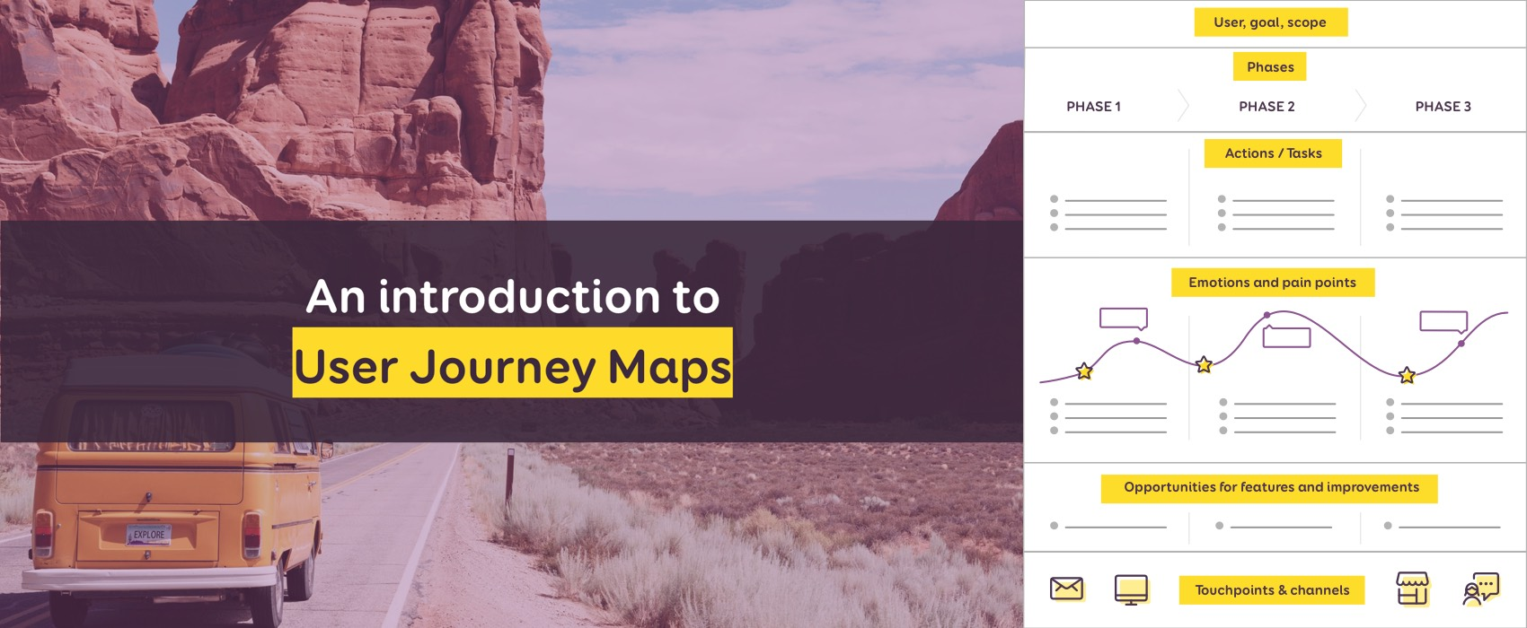 An Introduction to User Journey Map + PDF Templates