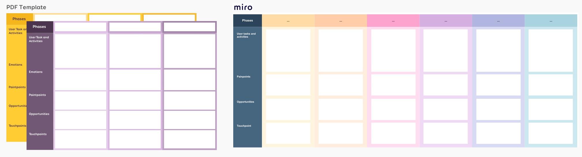 Miro and PDF templates